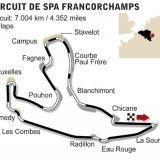 スパ フランコルシャン in  by RacingSpirits